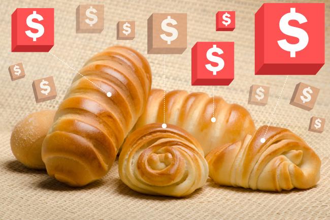 Costos de producción en la Panadería